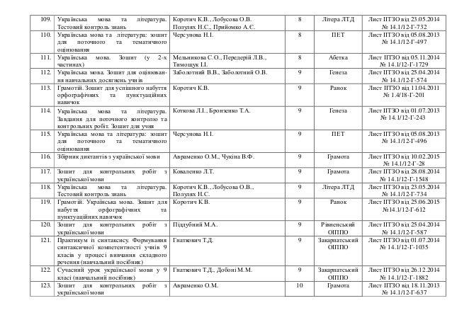 гдз з укрансько мови 8 клас тихоша караман мартос