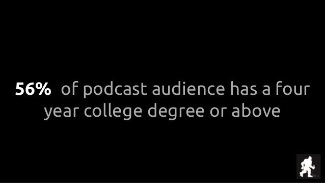 56% of podcast audience has a four year college degree or above