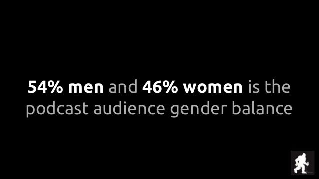 54% men and 46% women is the podcast audience gender balance