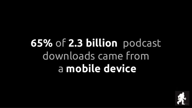 65% of 2.3 billion podcast downloads came from a mobile device