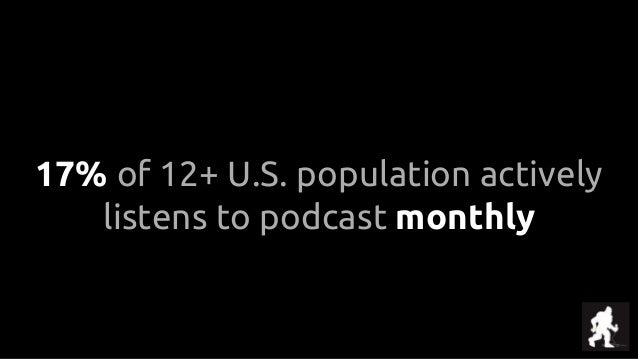 17% of 12+ U.S. population actively listens to podcast monthly