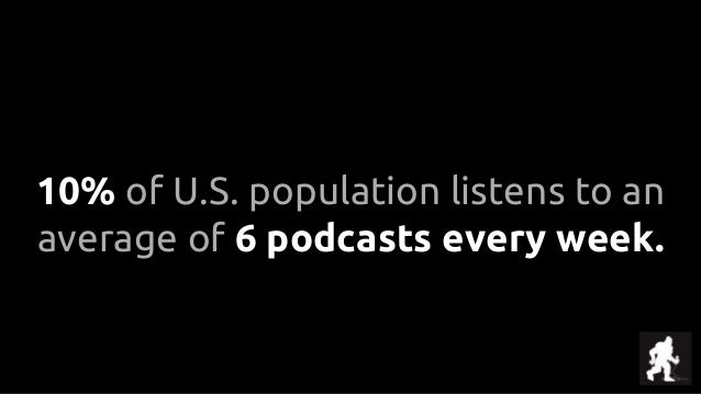 10% of U.S. population listens to an average of 6 podcasts every week.