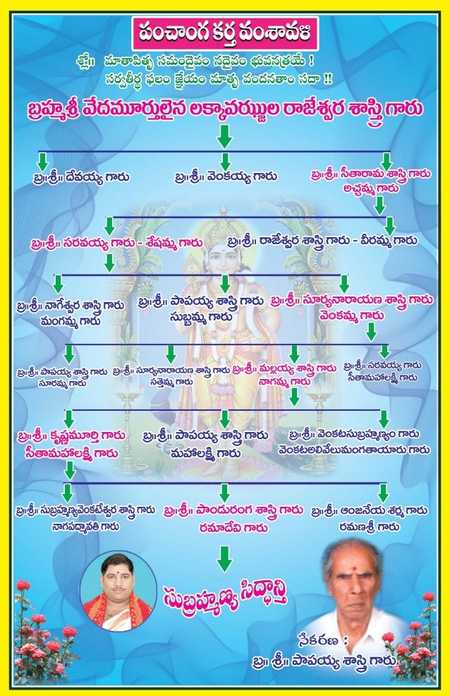 2015 2016 manmatha samvatsara kaalanirnaya panchangam  l s siddhanthy Slide 2