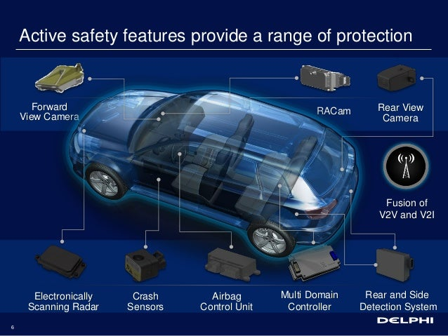 Automated Driving Innovative Product Development Amp Safety