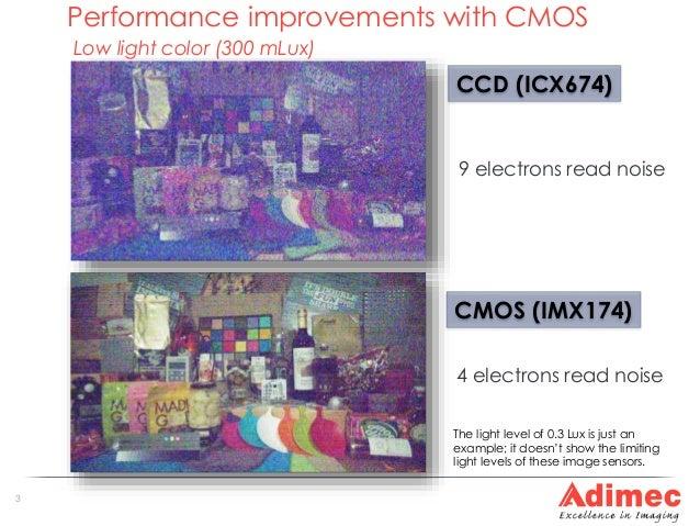 3.  sc 1 st  SlideShare & 2015 ccd-versus-cmos-update
