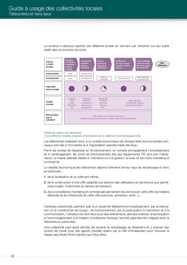 éditorial 3939 CARACTÉRISTIQUES D'UN TÉLÉCENTRE En ce qui concerne l'exploitation des télécentres, le modèle économique op...