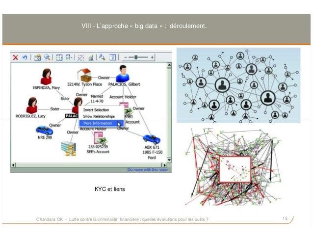 VIII - L'approche « big data » : déroulement. 15 KYC et liens Chandara OK - Lutte contre la criminalité financière : quell...