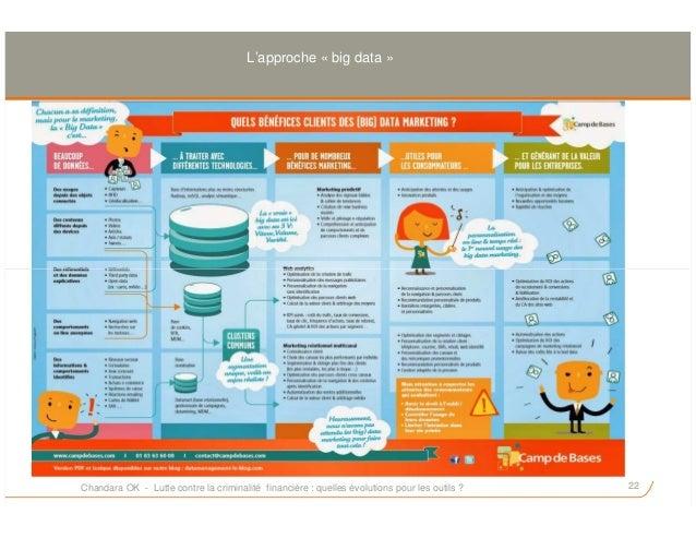 L'approche « big data » 22Chandara OK - Lutte contre la criminalité financière : quelles évolutions pour les outils ?