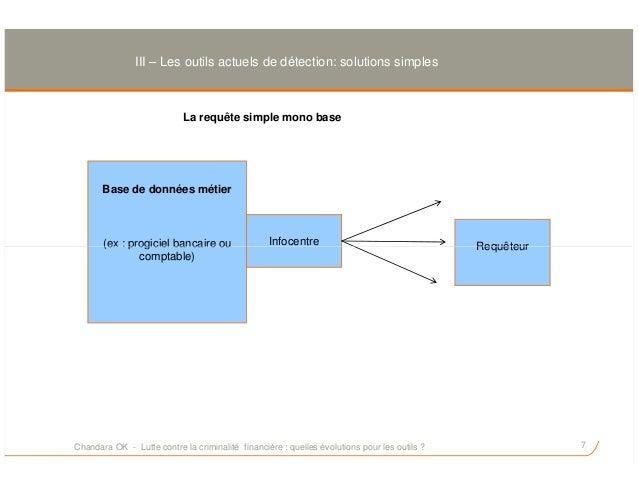 III – Les outils actuels de détection: solutions simples Base de données métier (ex : progiciel bancaire ou Infocentre Req...