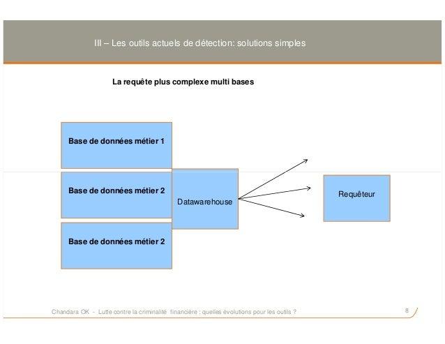 Base de données métier 1 La requête plus complexe multi bases III – Les outils actuels de détection: solutions simples 8Ch...