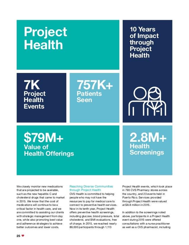 cvs health 2015 corporate social responsibility report