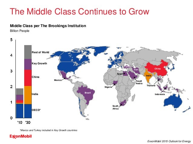 8 ExxonMobil 2015 Outlook for Energy The Middle Class Continues to Grow Billion People China India Key Growth Rest of Worl...