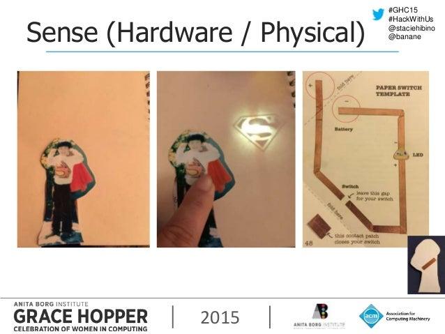 2015 #GHC15 #HackWithUs @staciehibino @bananeSense (Hardware / Physical)