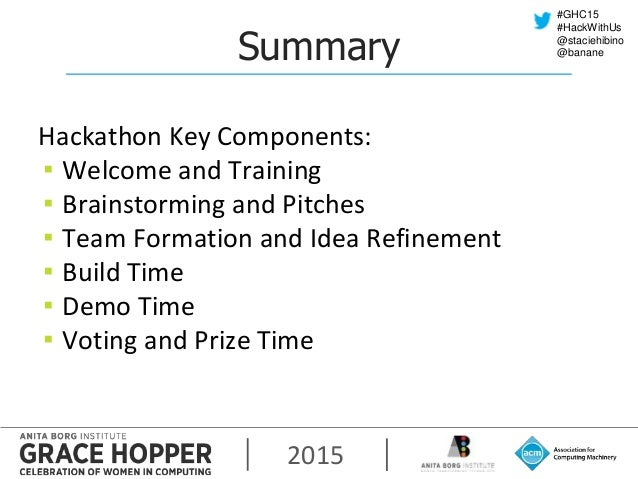 2015 #GHC15 #HackWithUs @staciehibino @bananeSummary Hackathon Key Components: ▪ Welcome and Training ▪ Brainstorming and ...