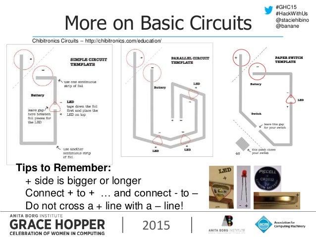 2015 #GHC15 #HackWithUs @staciehibino @bananeMore on Basic Circuits Chibitronics Circuits -- http://chibitronics.com/educa...