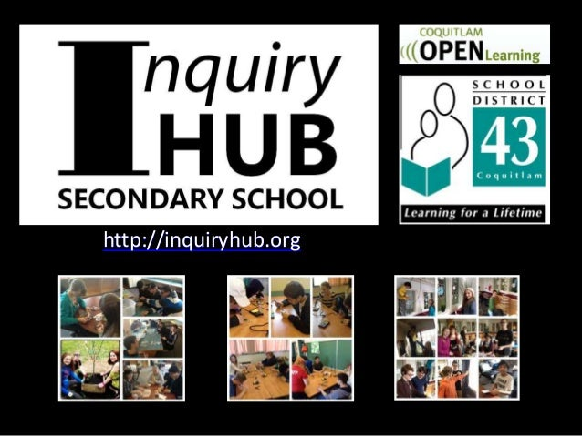 http://inquiryhub.orghttp://inquiryhub.org