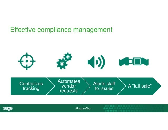 Effective compliance management  #InspireTour  Centralizes  tracking  Automates  vendor  requests  Alerts staff  to issues...