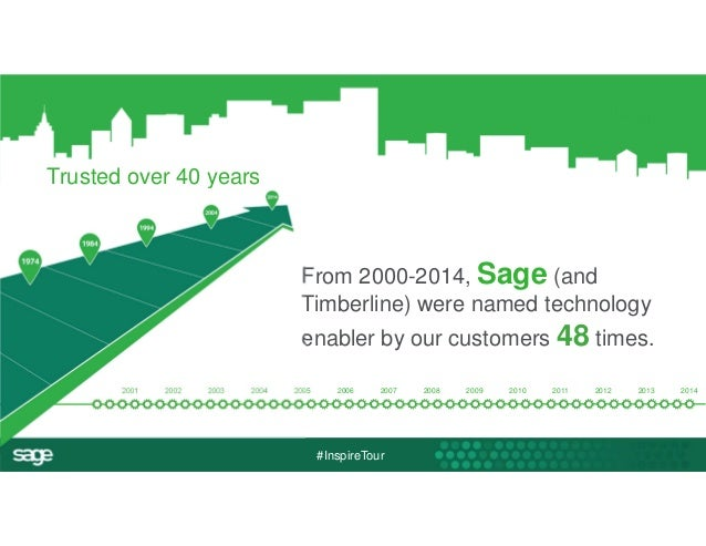 From 2000-2014, Sage (and  Timberline) were named technology  enabler by our customers 48 times.  #InspireTour  Trusted ov...