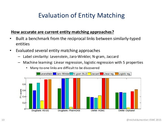 Evaluation of Entity Matching How accurate are current entity matching approaches? • Built a benchmark from the reciprocal...