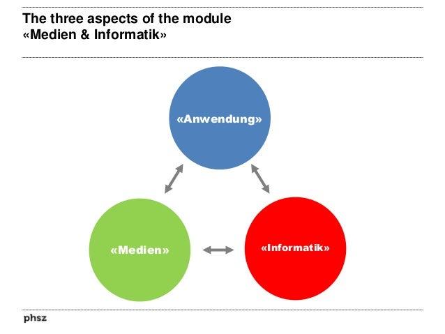 Schülerinnen und Schüler... «Anwendung» «Medien» «Informatik» ... nutzen Informations- und Kommunikations- technologien in...