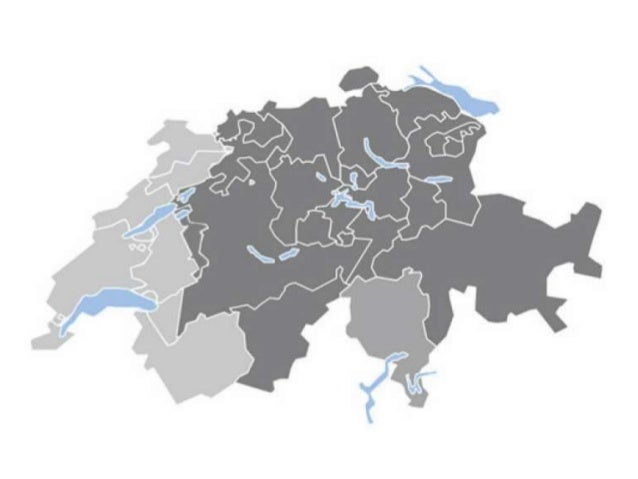 Current Situation in Switzerland