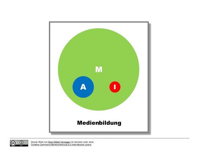 Dieses Werk von Beat Döbeli Honegger ist lizenziert unter einer Creative Commons Namensnennung 4.0 International Lizenz. f...