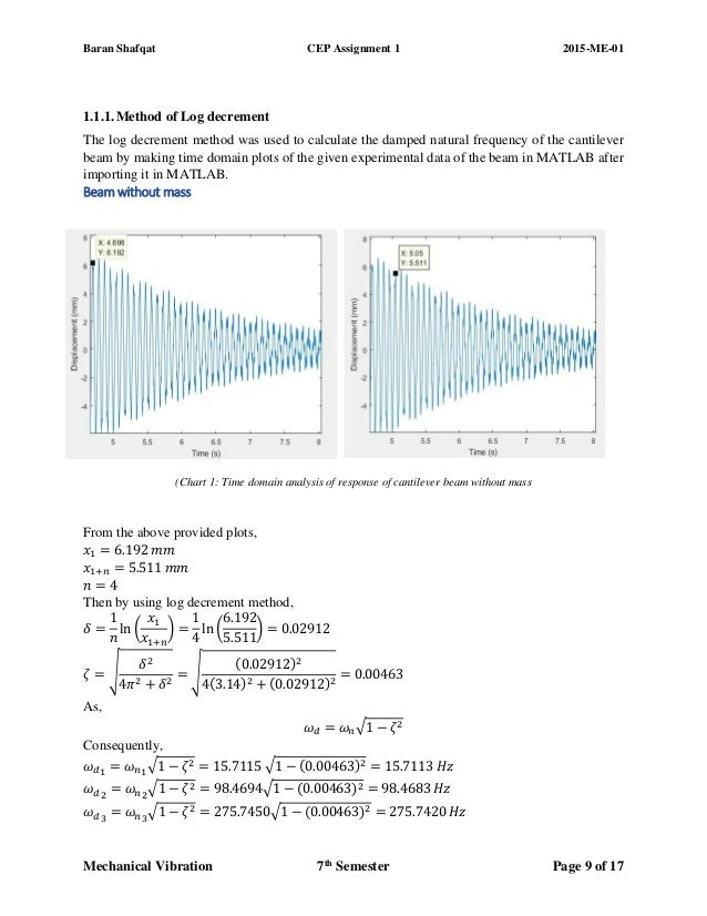 Vibration analysis and modelling of cantilever beam