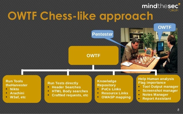 8 OWTF Chess-like approach OWTF Run Tools theHarvester ● Nikto ● Arachini ● W3af, etc Run Tests directly ● Header Searches...