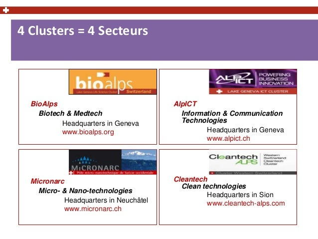 BioAlps Biotech & Medtech Headquarters in Geneva www.bioalps.org Micronarc Micro- & Nano-technologies Headquarters in Neuc...