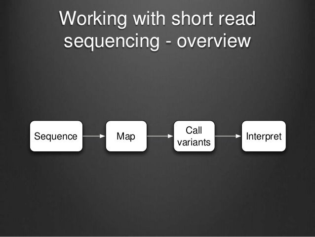 Working with short read sequencing - overview Sequence Map Call variants Interpret