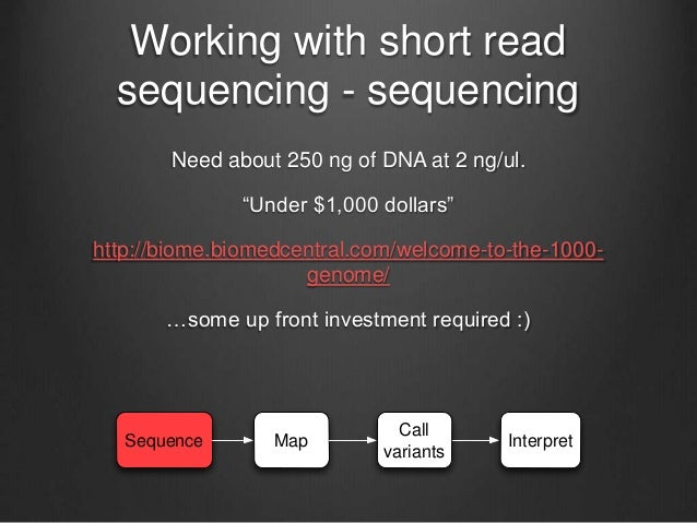 """Working with short read sequencing - sequencing Need about 250 ng of DNA at 2 ng/ul. """"Under $1,000 dollars"""" http://biome.b..."""