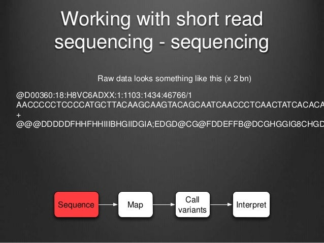 Working with short read sequencing - sequencing Sequence Map Call variants Interpret @D00360:18:H8VC6ADXX:1:1103:1434:4676...