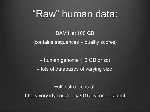 Most parts of the genome are sampled many times (~50, here) HG002 data set Sequence Map Call variants Interpret