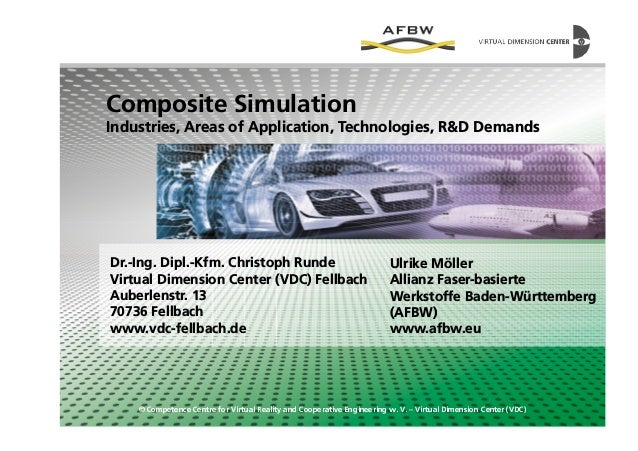 Composite Simulation Industries, Areas of Application, Technologies, R&D Demands © Competence Centre for Virtual Reality a...