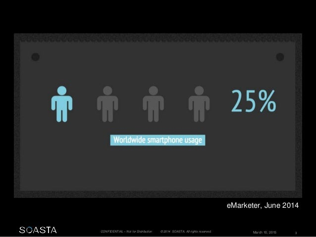 State of the Union: Mobile Web Performance Slide 3