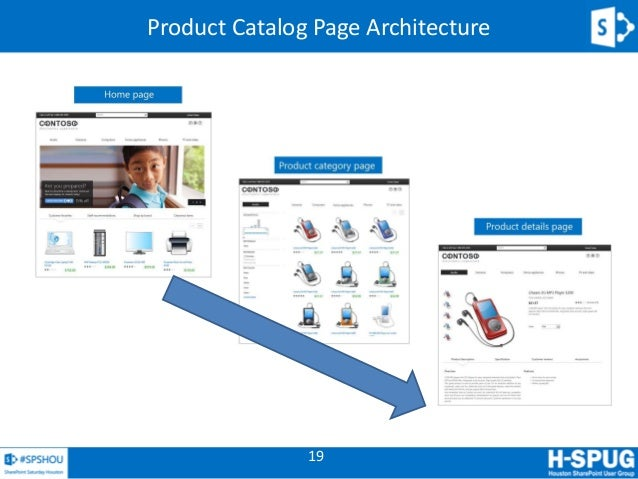 Sharepoint 2013 search driven sites spshou for Sharepoint 2013 product catalog site template
