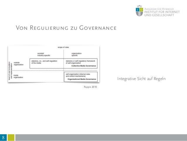 Puppis 2010 8 Integrative Sicht auf Regeln Von Regulierung zu Governance