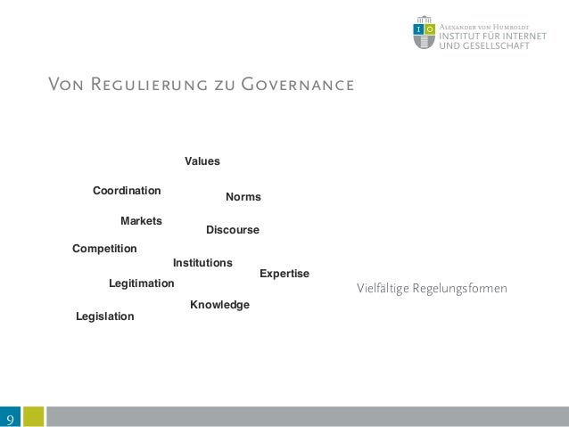 10 Pluralisierung von Akteuren Integrative Sicht auf Regeln Vielfältige Regelungsformen Von Regulierung zu Governance