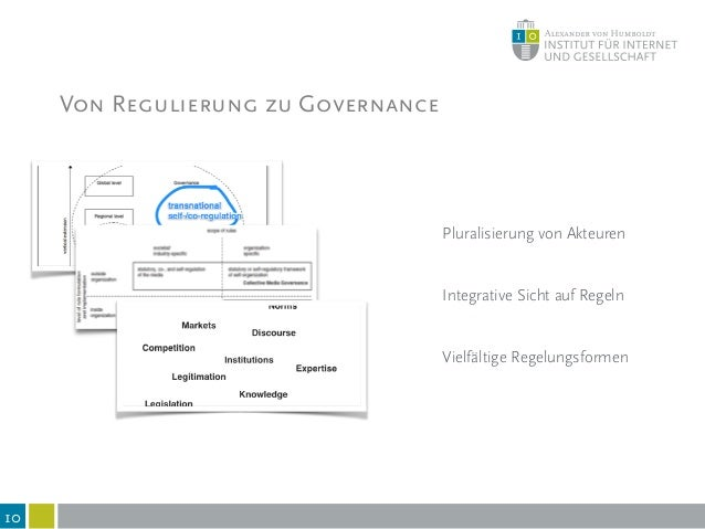 11 Social Order Regulation / Steering Von Regulierung zu Governance