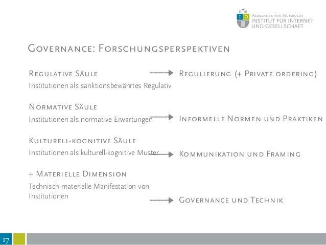 Governance I: Regulierung + Private Ordering 18 Leitfragen: Welche Akteure etablieren welche Regeln für welche Geltungsrau...