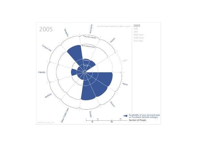 Fall 2: ContentID 40 Datenbank von Audio-Inhalten und Rechteinhabern Algorithmische Identifikation von Tonspuren bei Uploa...