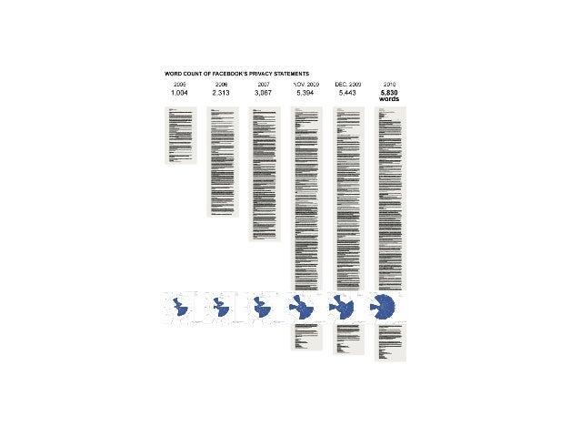 Fazit: Plattformen und algorithmische Ordnungen im Netz 42 Von Regulierung zu Governance: * Heterogene Regelungsprozesse i...