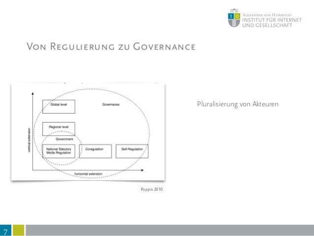 Von Regulierung zu Governance 7 transnational self-/co-regulation transnational self-/co-regulation Puppis 2010 Pluralisie...