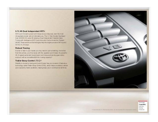 2015 Toyota Land Cruiser Brochure Haley Toyota Roanoke