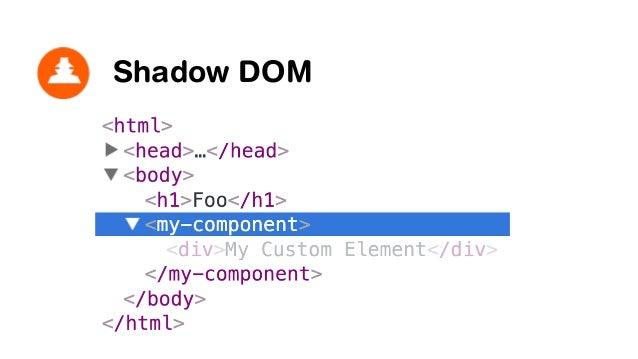 Shadow DOM var host = document.querySelector('#host'); var root = host.createShadowRoot(); var div = document.createElemen...