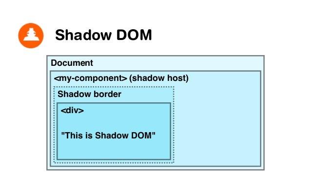 Shadow DOM var proto = Object.create(HTMLElement.prototype); proto.createdCallback = function() { var root = this.createSh...
