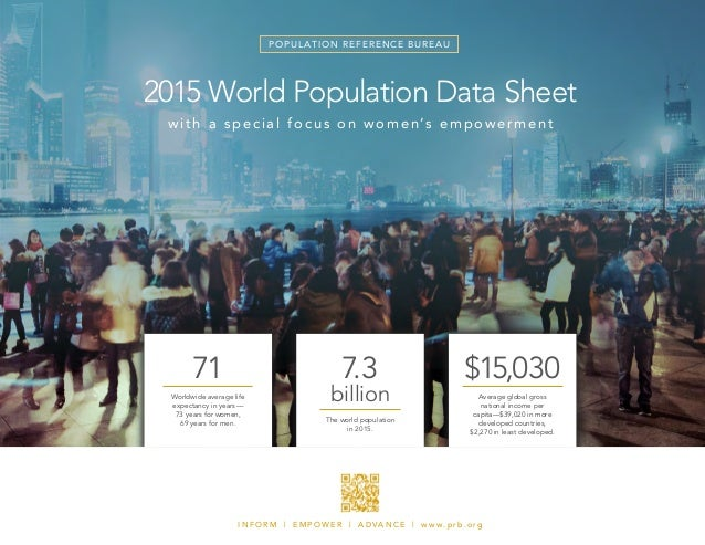 POPUL ATION REFERENCE BUREAU 2015 World Population Data Sheet with a special focus on women's empowerment 71 Worldwide ave...