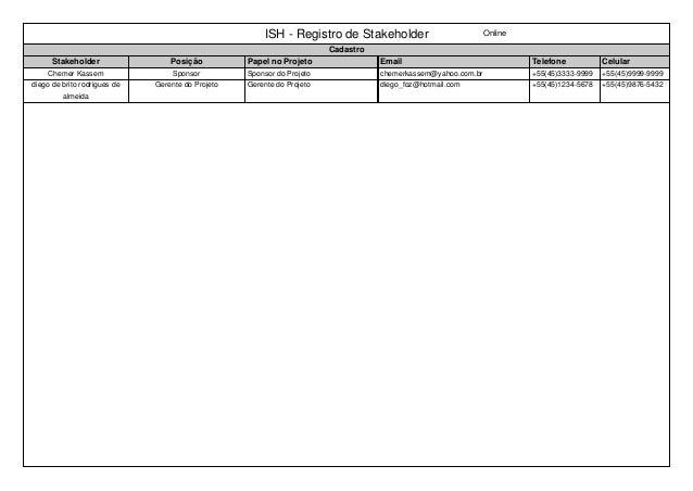 ISH - Registro de Stakeholder Online Cadastro Stakeholder Posição Papel no Projeto Email Telefone Celular Chemer Kassem Sp...