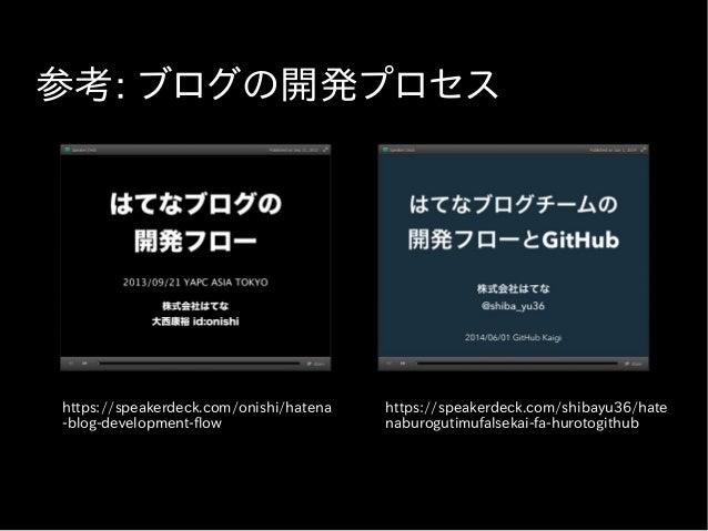 参考: ブログの開発プロセス https://speakerdeck.com/shibayu36/hate naburogutimufalsekai-fa-hurotogithub https://speakerdeck.com/onishi/...