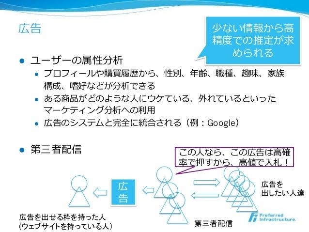 ! ! ! ! Google !   (